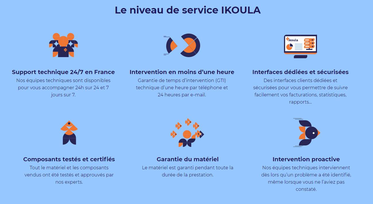 ikoula services